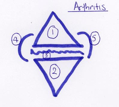 kerrie-erwin-symbols-3